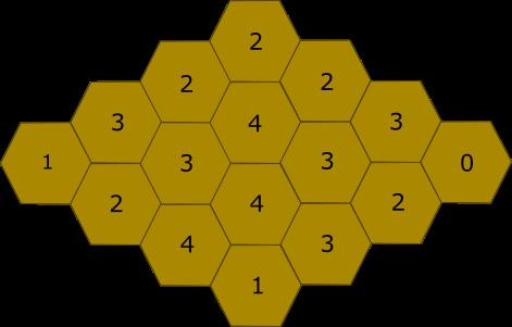 Medus kāre